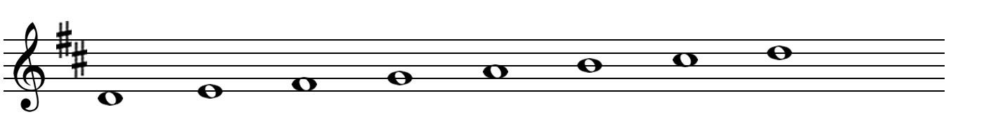 Tonarten: Tonleiter der Tonart D-Dur