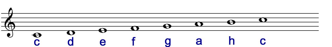 C-Dur-Tonleiter mit Notennamen - noten-lesen-lernen.de