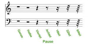 Pausenwerte im Violin- und Bassschlüssel