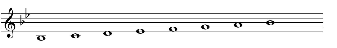 Tonarten: Tonleiter der Tonart B-Dur