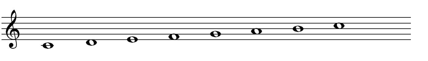 Tonleiter C-Dur Anordnung im Notensystem