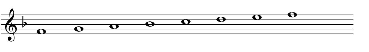 Tonarten: Tonleiter der Tonart F-Dur