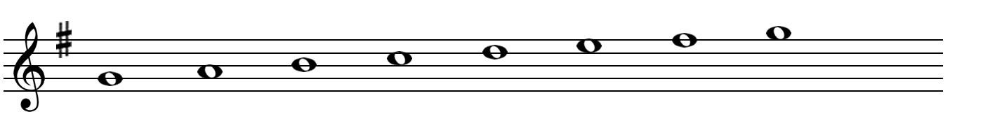 Tonarten: Tonleiter der Tonart G-Dur