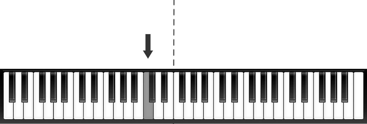 Note c auf Tastatur