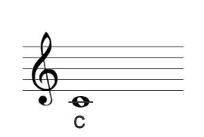 Note c im Violinschlüssel